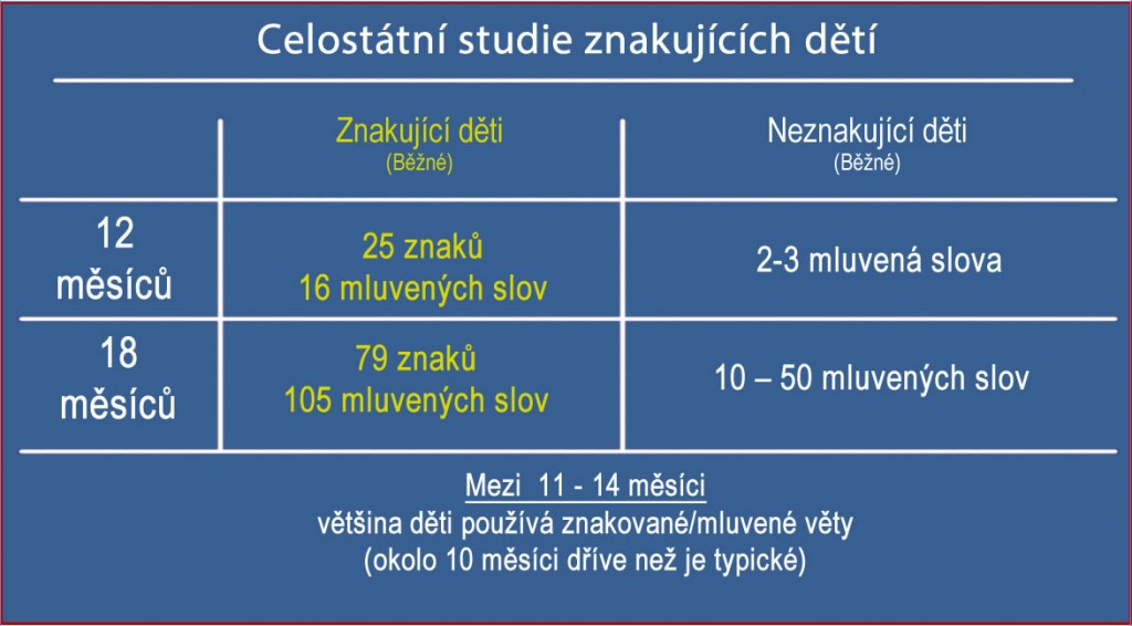 signingresearch_czech