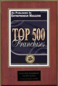 top500_em_2008